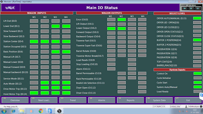 SCADA Features